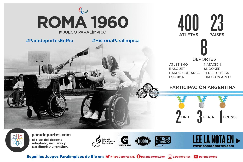 ROMA 1960: LOS PRIMEROS JUEGOS PARALÍMPICOS
