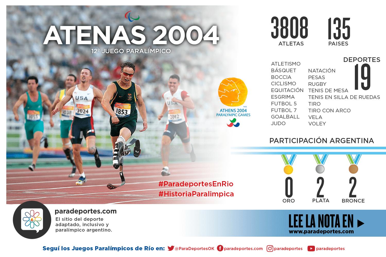 ATENAS 2004: LOS MURCIÉLAGOS HICIERON HISTORIA