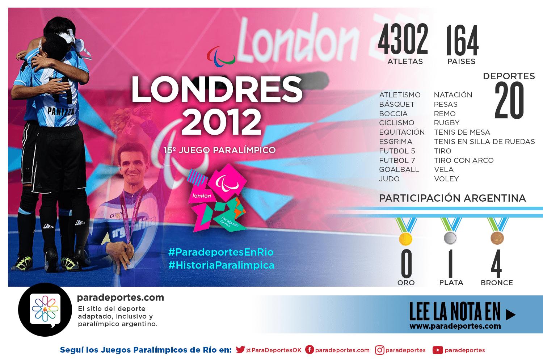 LONDRES2012: LOS ÚLTIMOS JUEGOS PARALÍMPICOS