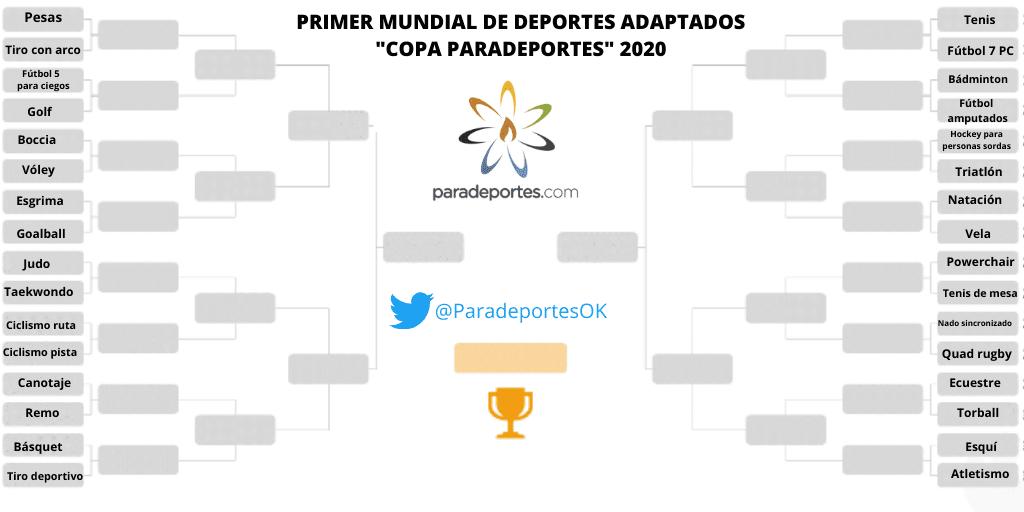 """Arranca el 1er. Mundial de Deportes Adaptados """"Copa Paradeportes 2020"""" a través de nuestra cuenta de Twitter"""