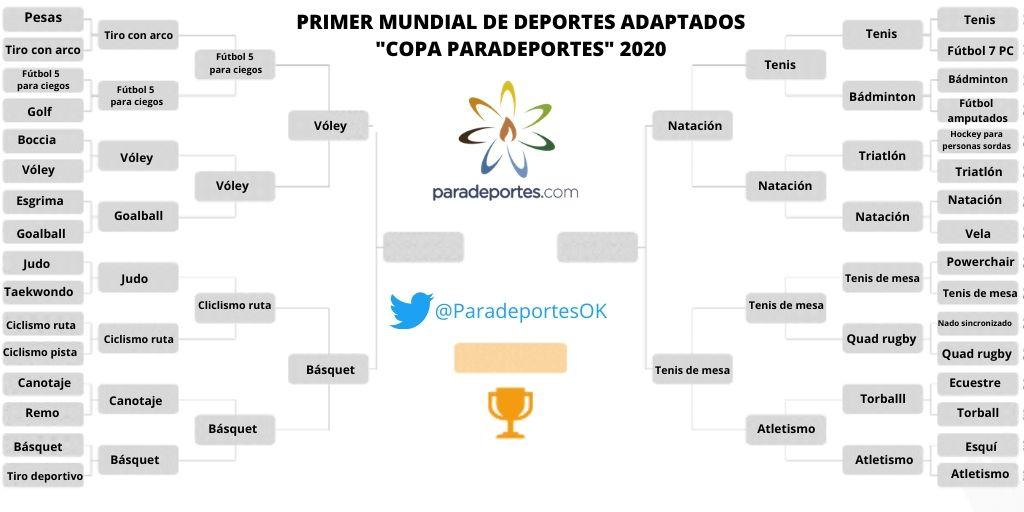 Mundial de Deportes Adaptados: ya se juegan la semifinales